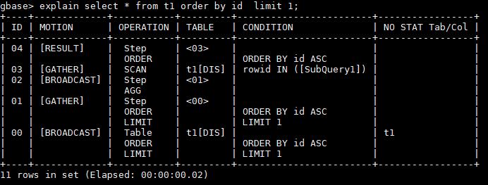 GBase 8a执行计划 当select列特别多时的带limit 的排序优化
