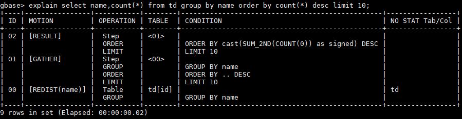 GBase 8a 执行计划explian 聚合列不包含Hash分布列